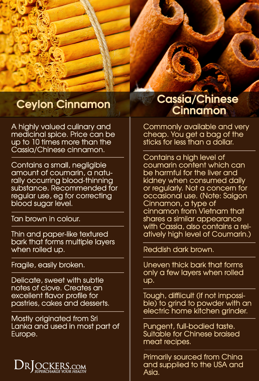 Types Of Wine Bottles Infographic: What Is The Best Type Of Cinnamon To Use?