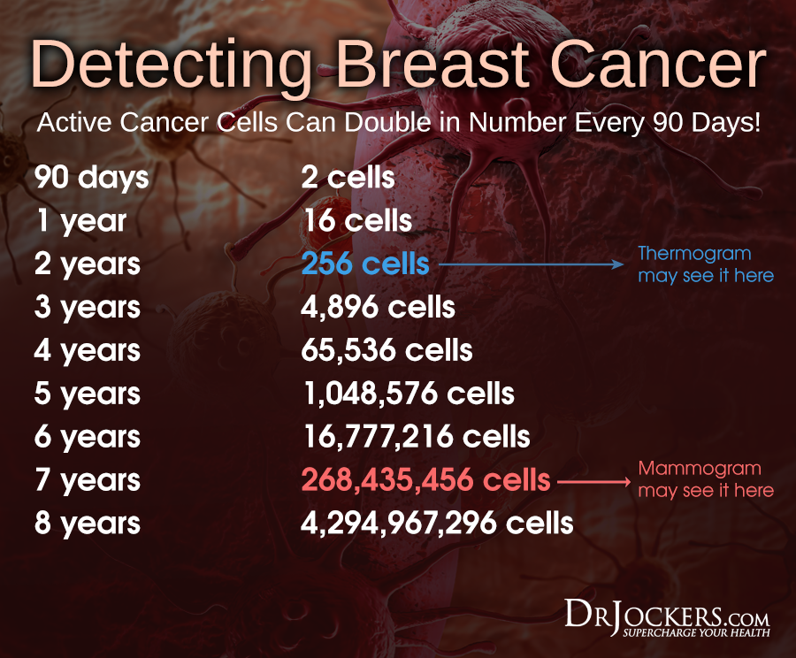 mammogram_detecting_10616