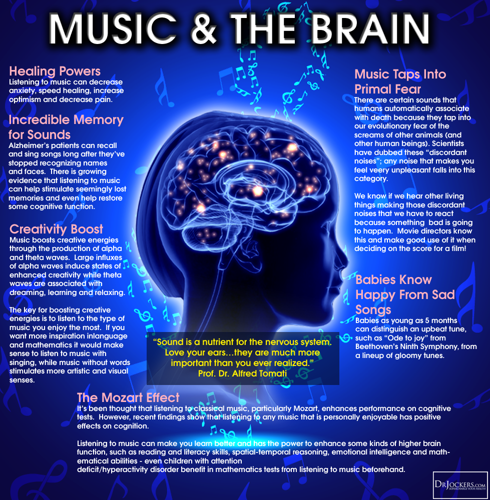 the two benefits of music therapy New study review examines benefits of music therapy for surgery  her team  have begun implementing two pilot programs in the pre-op unit at.