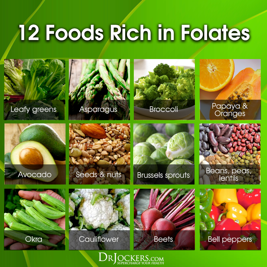 What Food Has High Folate