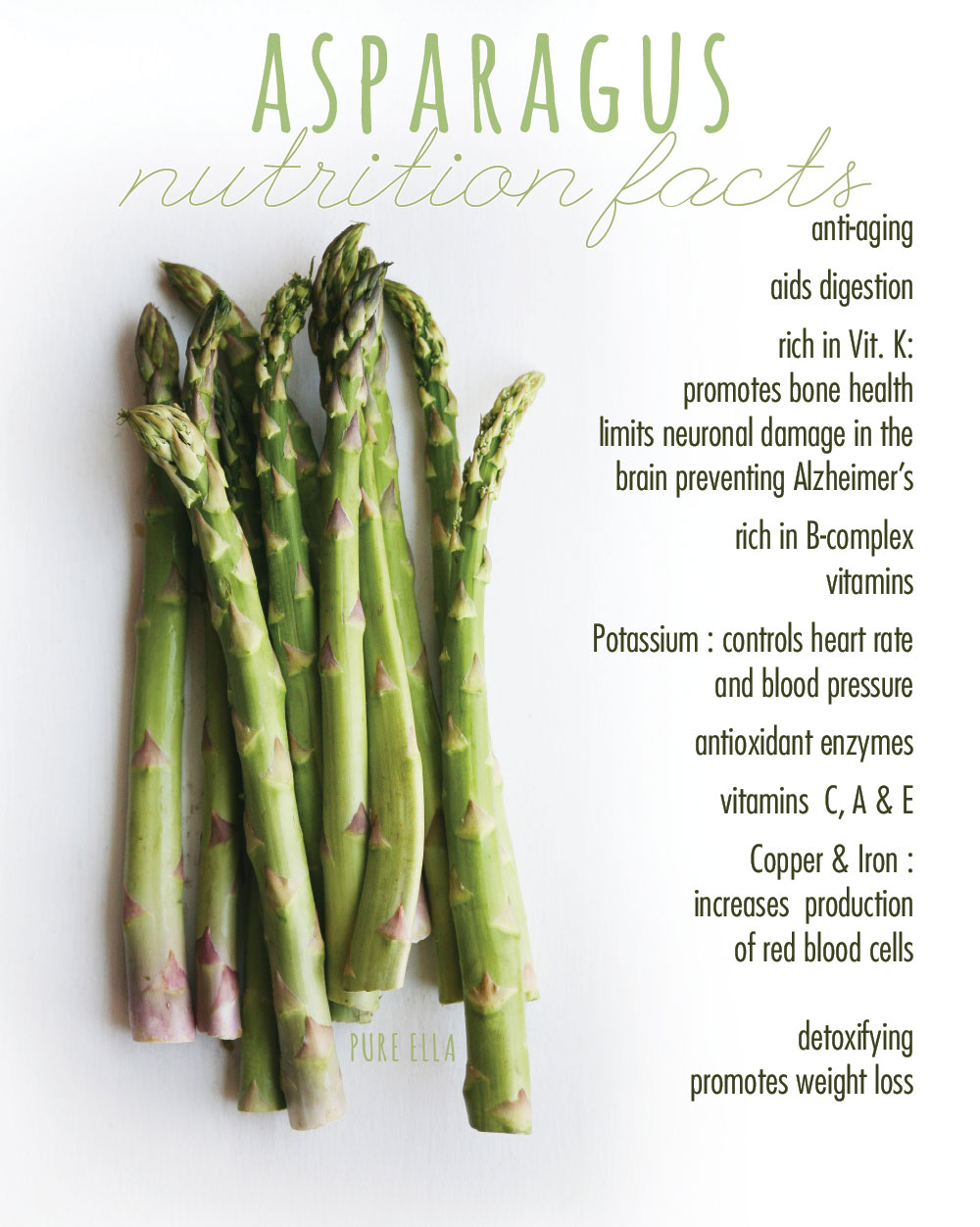 Asparagus-Nutrition-Facts-sm.jpg