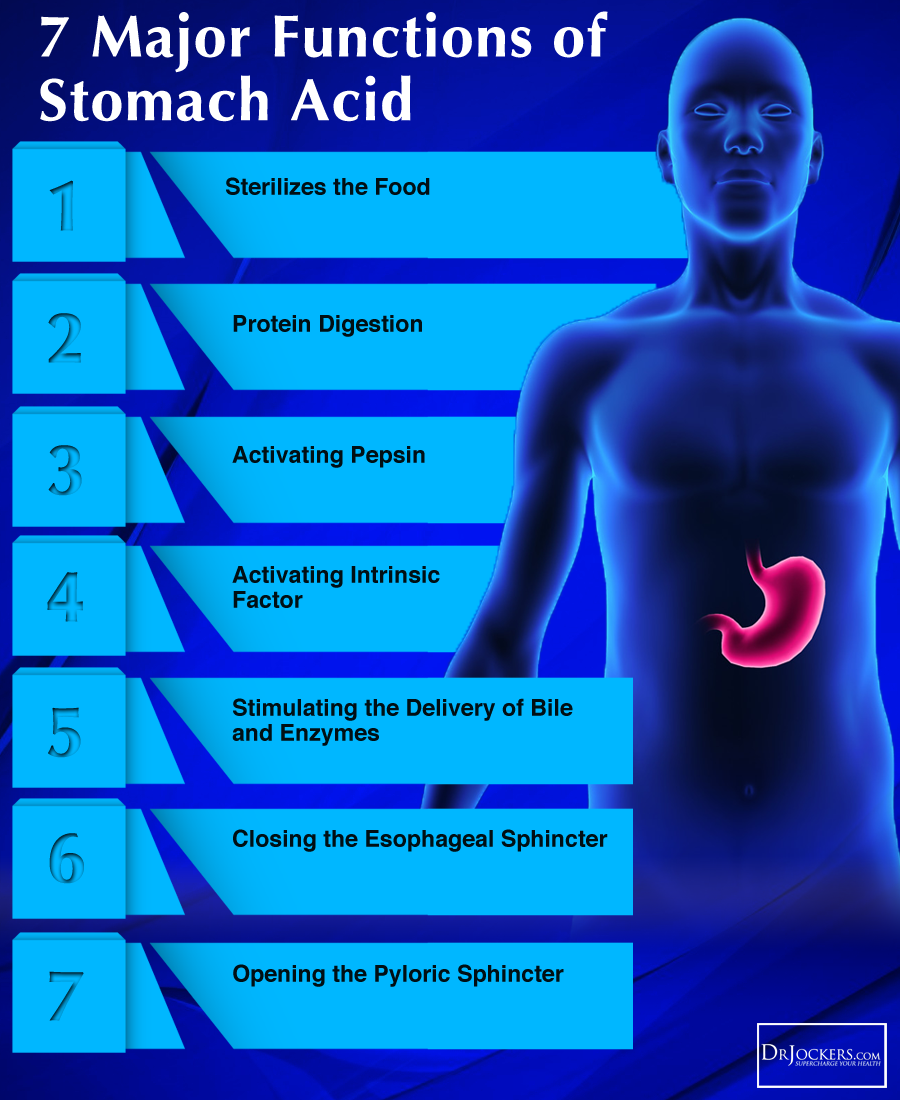 10 Ways To Improve Stomach Acid Levels