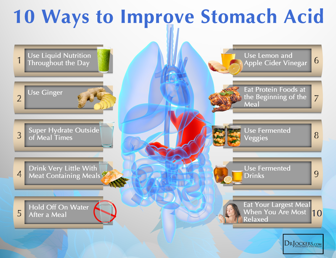 How To Remedy A Stomache Naturally