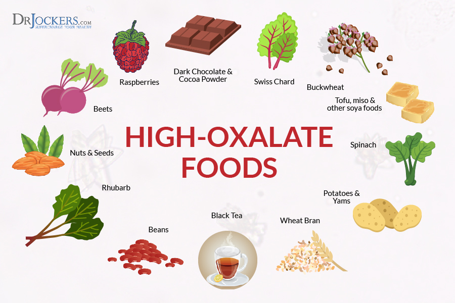 What Foods Have Low Oxalate