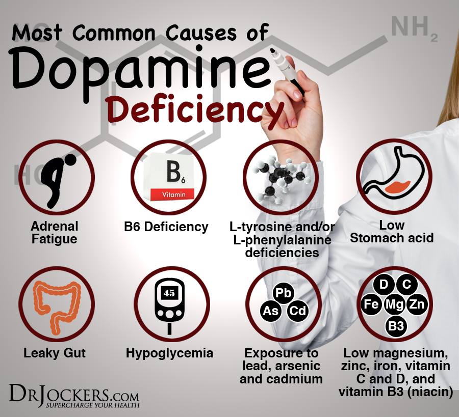 DOPAMINE_DeficiencyCauses