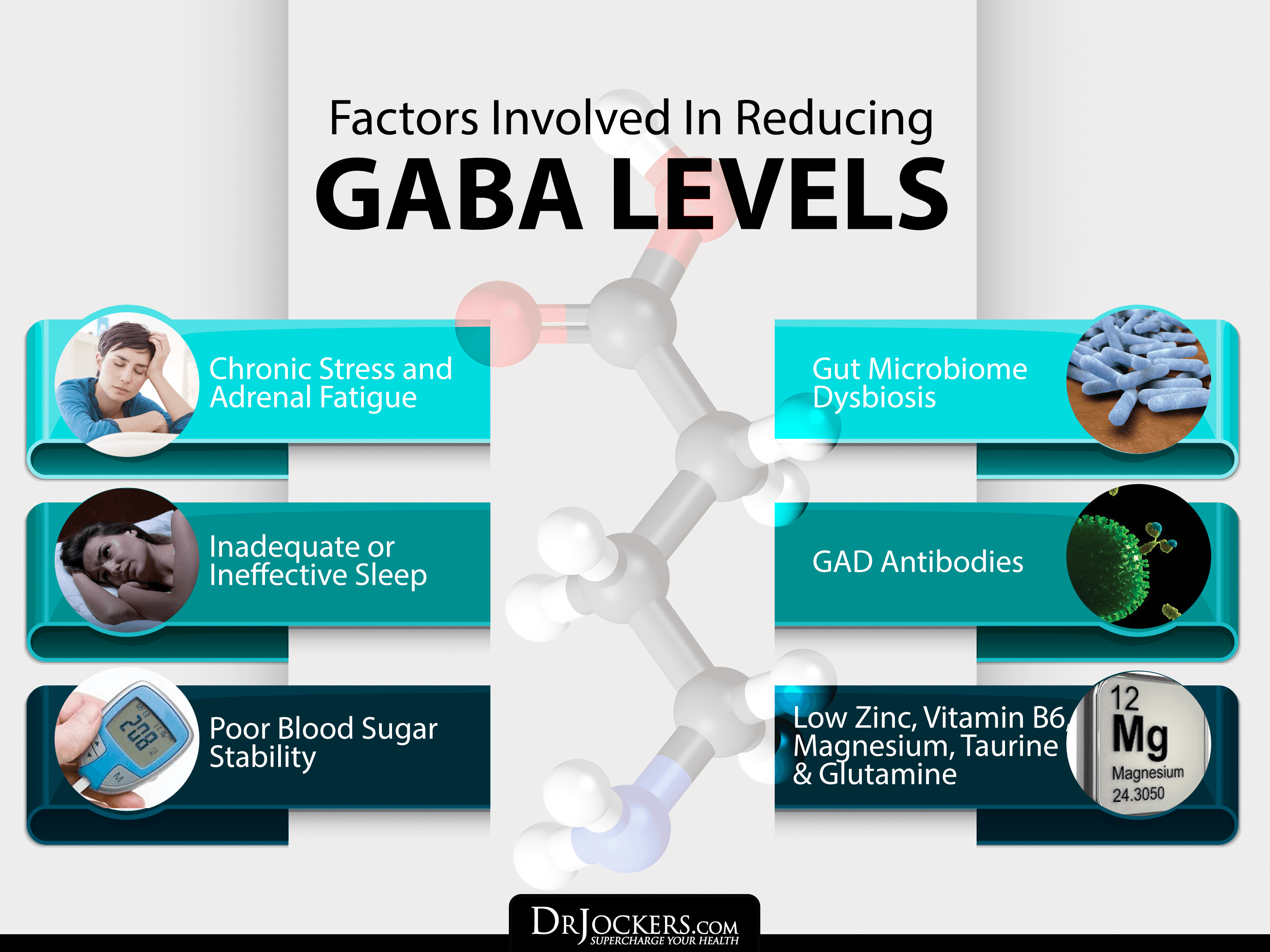 Reducing GABA