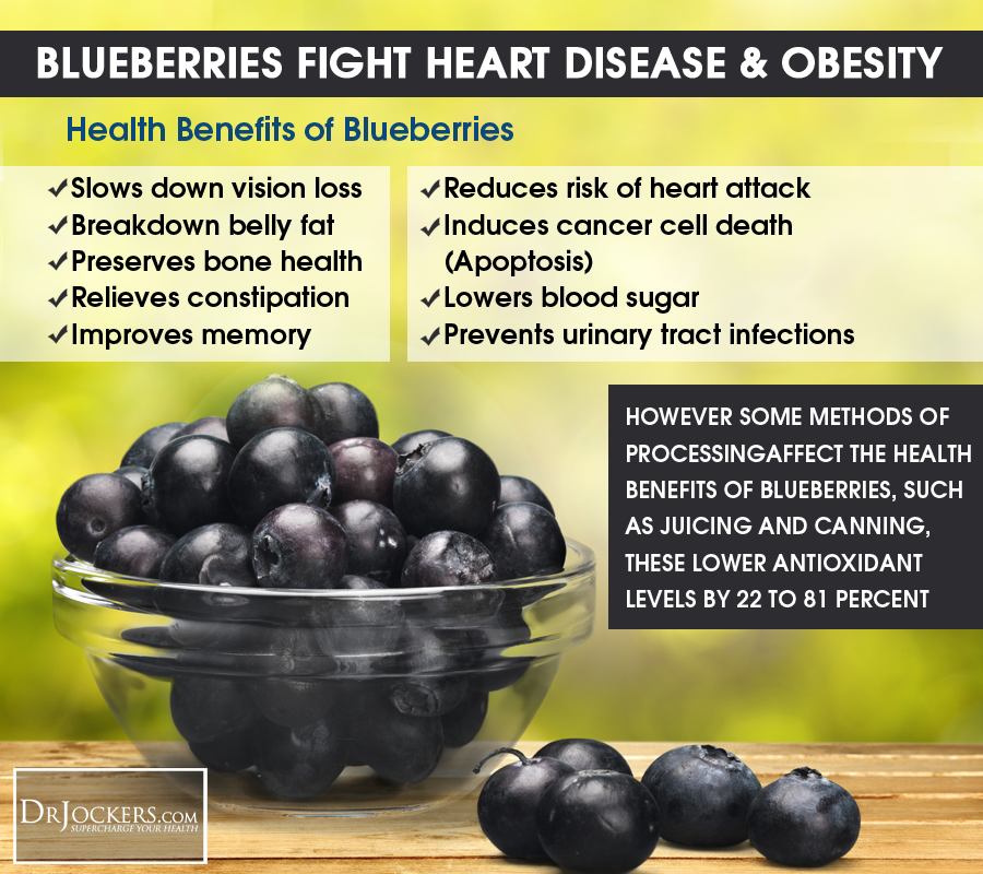 blueberries_fightsheartdisease