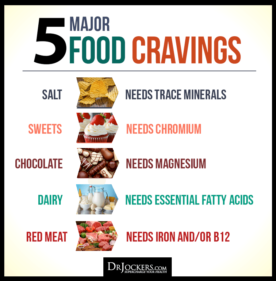 What do these food cravings mean drjockers