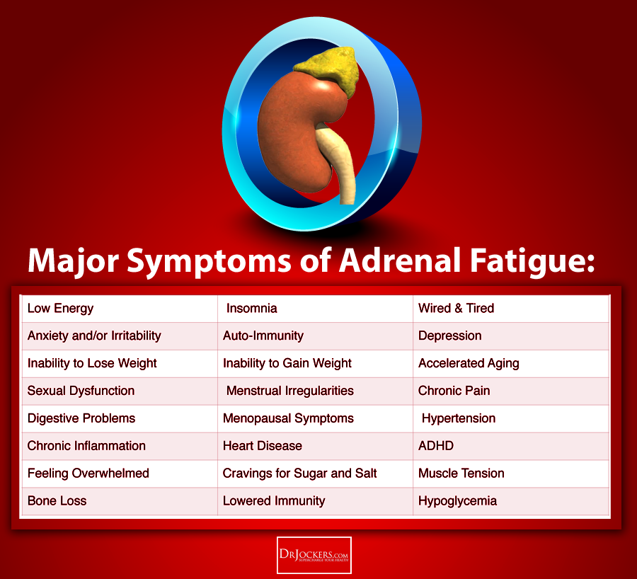 Adrenal_Symptoms
