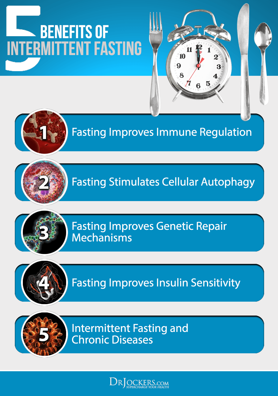 FASTING_5BENEFITS