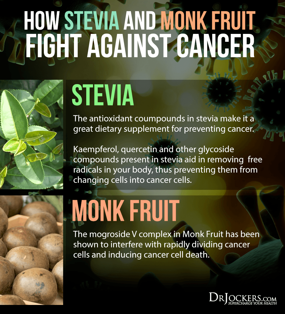 STEVIAMONKFRUIT_FightCancer